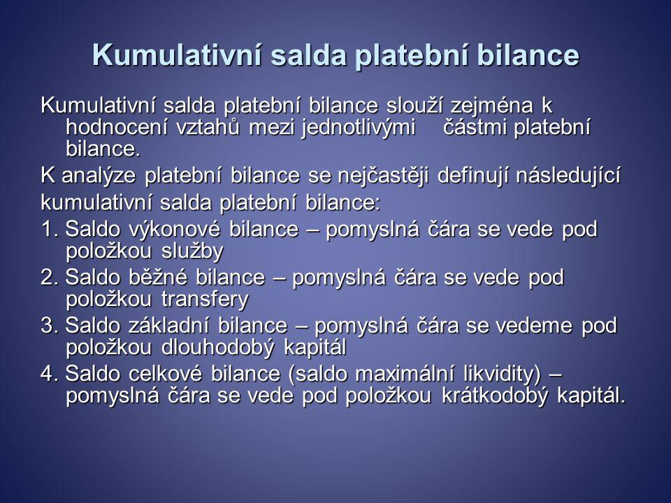 Kumulativní salda platební bilance Kumulativní salda platební bilance slouží zejména k hodnocení vztahů mezi jednotlivými částmi platební bilance.