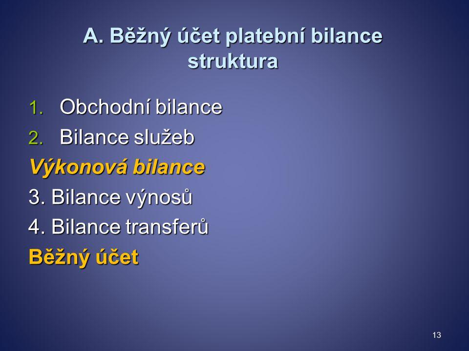 A.Běžný účet platební bilance struktura 1. Obchodní bilance 2.