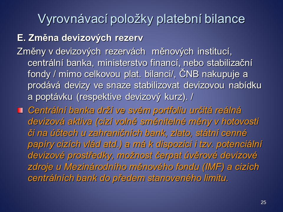Vyrovnávací položky platební bilance E.