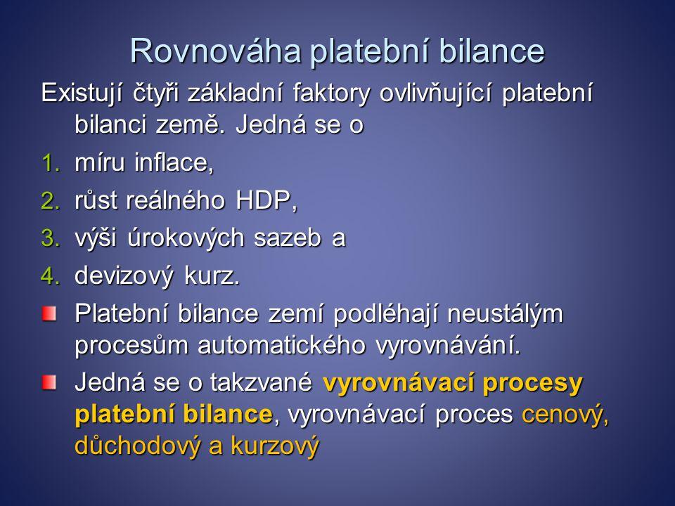 Rovnováha platební bilance Existují čtyři základní faktory ovlivňující platební bilanci země.