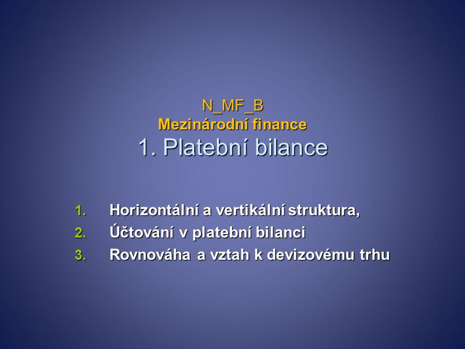 N_MF_B Mezinárodní finance 1.Platební bilance 1. Horizontální a vertikální struktura, 2.
