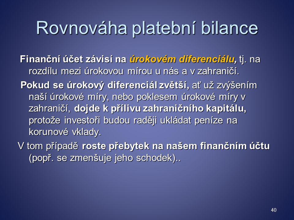 Rovnováha platební bilance Finanční účet závisí na úrokovém diferenciálu, tj.