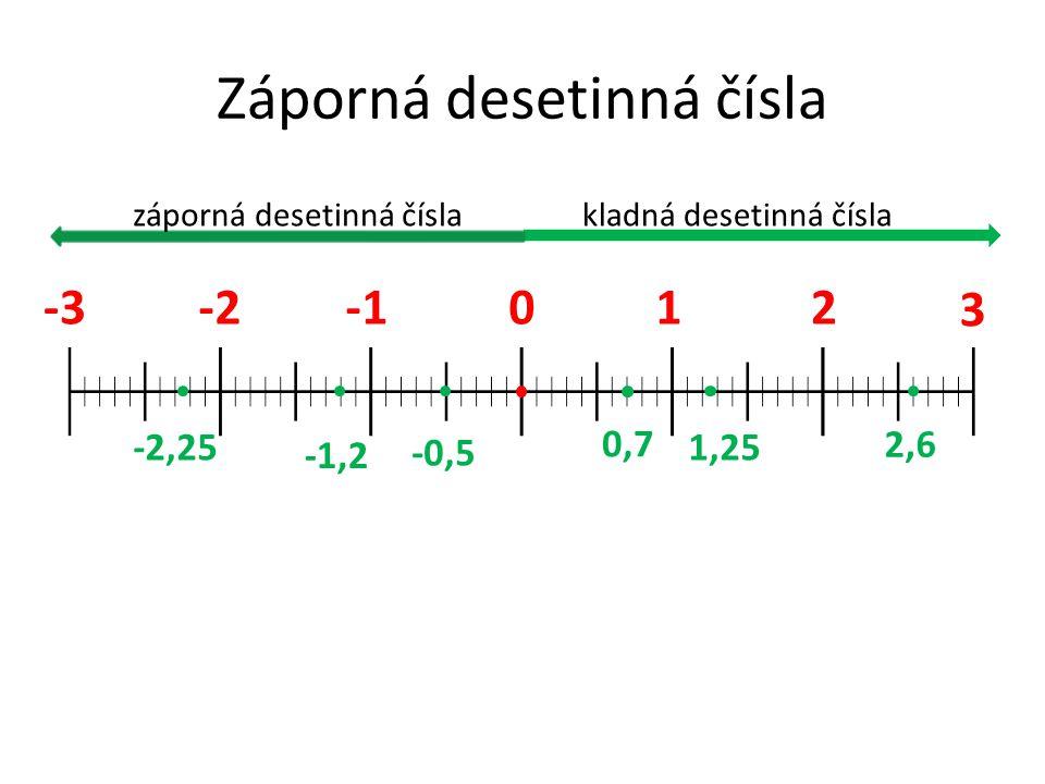 Záporná desetinná čísla 012 3 -2-3 -0,5 -2,25 0,7 2,6 1,25 -1,2 kladná desetinná číslazáporná desetinná čísla