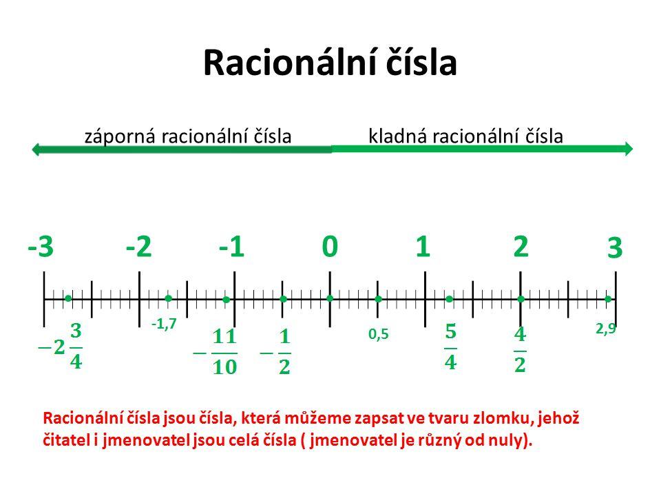 Racionální čísla 012 3 -2-3 kladná racionální číslazáporná racionální čísla 0,5 -1,7 2,9 Racionální čísla jsou čísla, která můžeme zapsat ve tvaru zlomku, jehož čitatel i jmenovatel jsou celá čísla ( jmenovatel je různý od nuly).