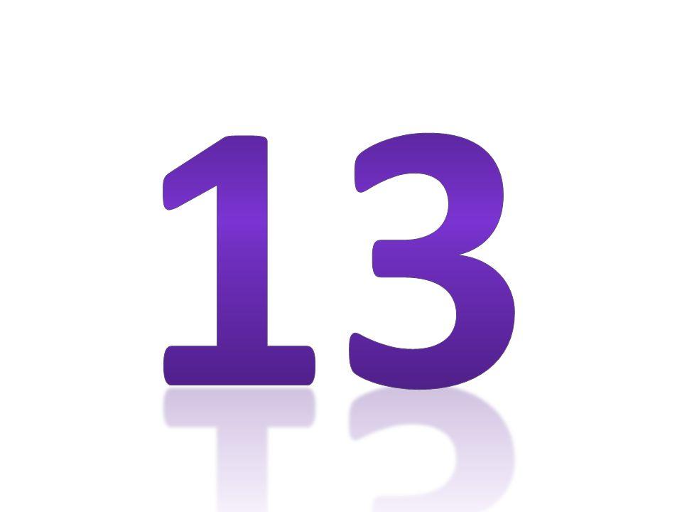 SČÍTÁNÍ CELÝCH ČÍSEL NA ČÍSELNÉ OSE Na číselné ose vyjadřuje znaménko + posun doprava a znaménko – posun doleva.