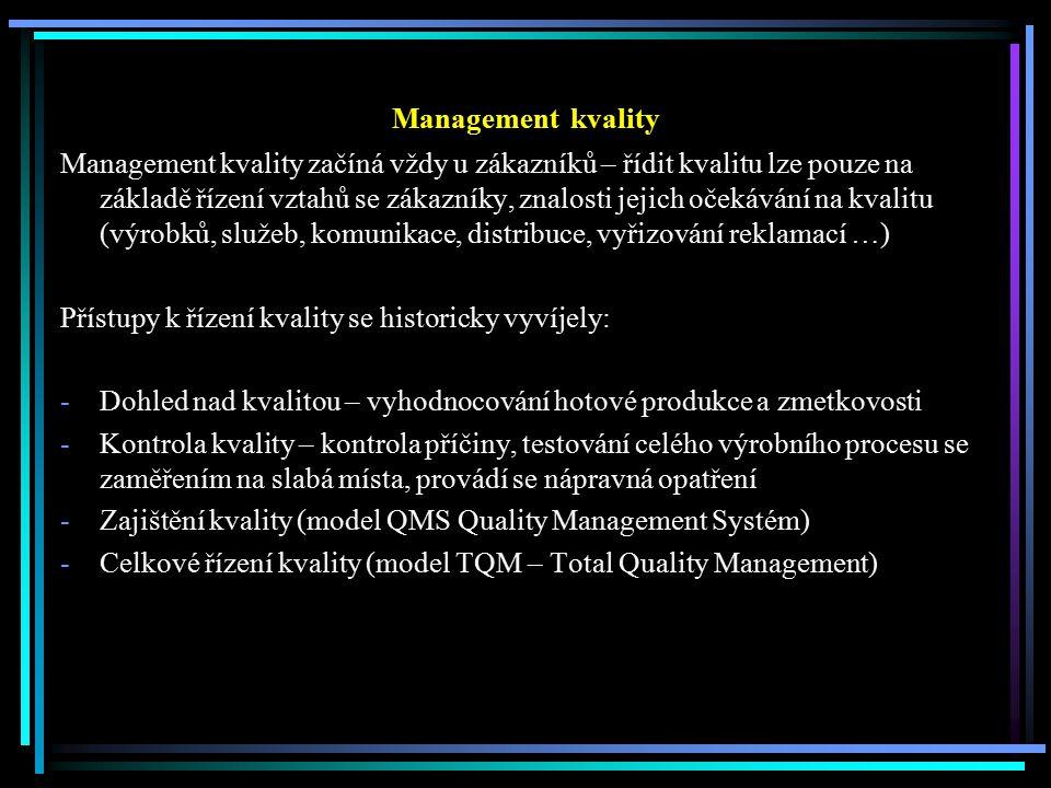 Management kvality Management kvality začíná vždy u zákazníků – řídit kvalitu lze pouze na základě řízení vztahů se zákazníky, znalosti jejich očekávání na kvalitu (výrobků, služeb, komunikace, distribuce, vyřizování reklamací …) Přístupy k řízení kvality se historicky vyvíjely: -Dohled nad kvalitou – vyhodnocování hotové produkce a zmetkovosti -Kontrola kvality – kontrola příčiny, testování celého výrobního procesu se zaměřením na slabá místa, provádí se nápravná opatření -Zajištění kvality (model QMS Quality Management Systém) -Celkové řízení kvality (model TQM – Total Quality Management)