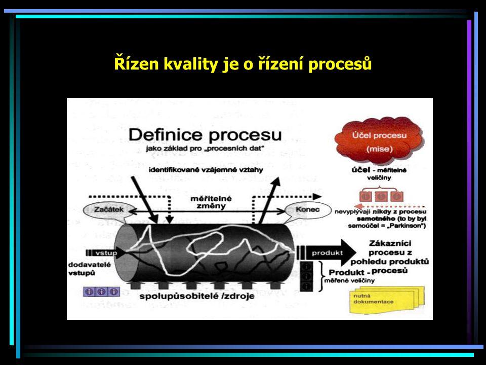 Řízen kvality je o řízení procesů