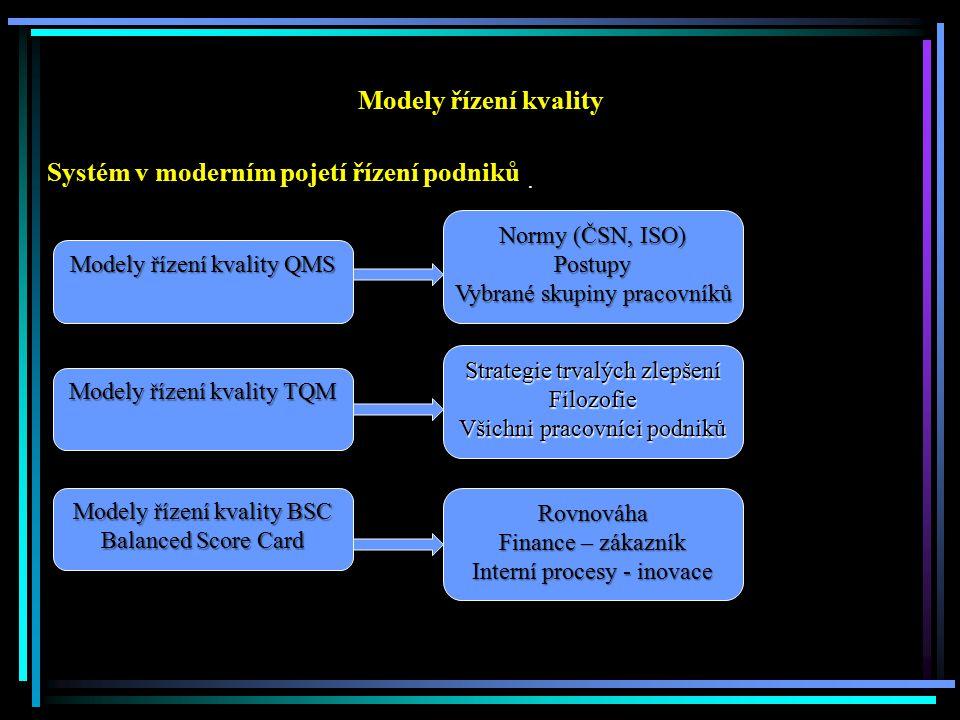 Modely řízení kvality Systém v moderním pojetí řízení podniků.