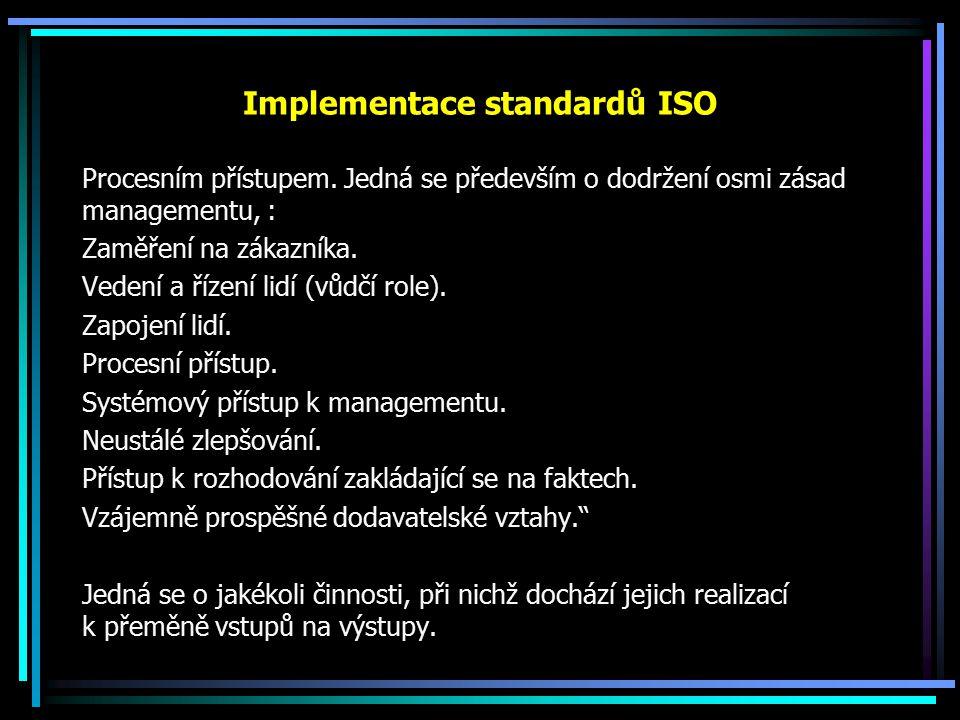 Implementace standardů ISO Procesním přístupem.