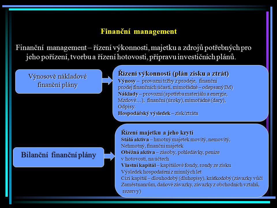 Finanční management Finanční management – řízení výkonnosti, majetku a zdrojů potřebných pro jeho pořízení, tvorbu a řízení hotovosti, přípravu investičních plánů.