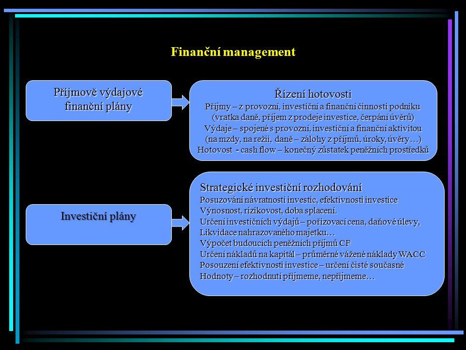 Finanční management Příjmově výdajové finanční plány Řízení hotovosti Příjmy – z provozní, investiční a finanční činnosti podniku (vratka daně, příjem z prodeje investice, čerpání úvěrů) Výdaje – spojené s provozní, investiční a finanční aktivitou (na mzdy, na režii, daně – zálohy z příjmů, úroky, úvěry…) Hotovost - cash flow – konečný zůstatek peněžních prostředků Investiční plány Strategické investiční rozhodování Posuzování návratnosti investic, efektivnosti investice Výnosnost, rizikovost, doba splacení.