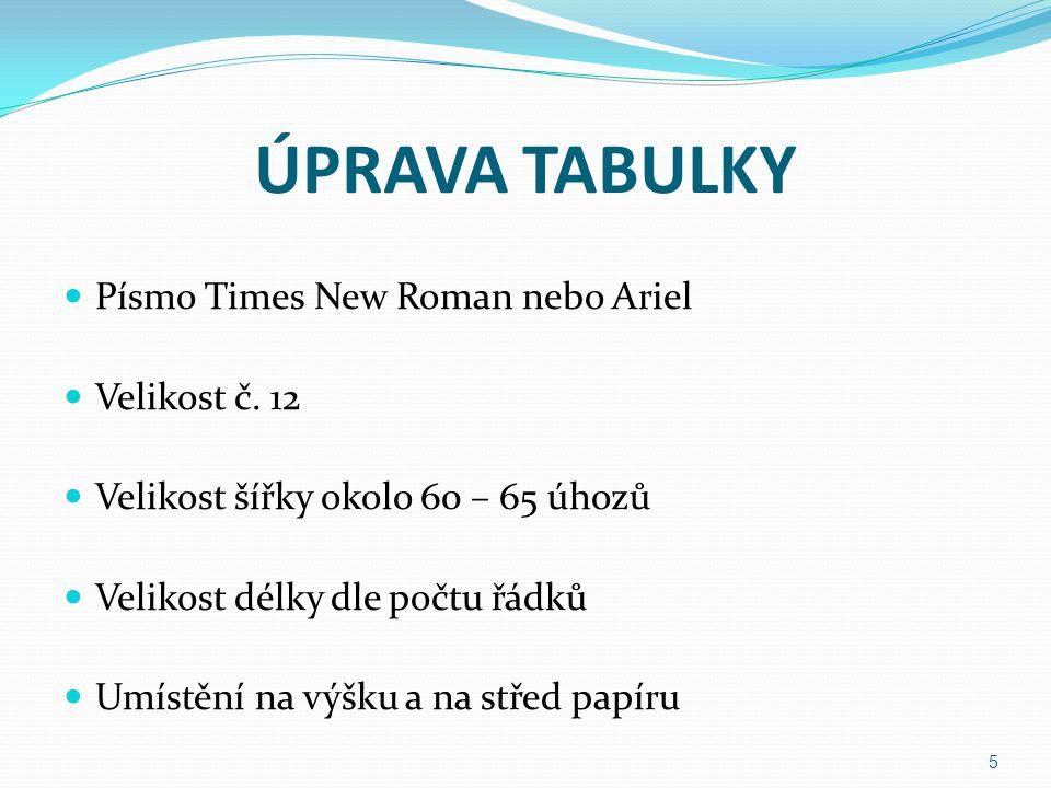ÚPRAVA TABULKY Písmo Times New Roman nebo Ariel Velikost č.