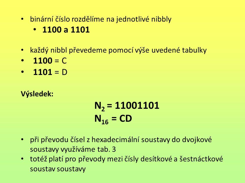 binární číslo rozdělíme na jednotlivé nibbly 1100 a 1101 každý nibbl převedeme pomocí výše uvedené tabulky 1100 = C 1101 = D Výsledek: N 2 = 11001101