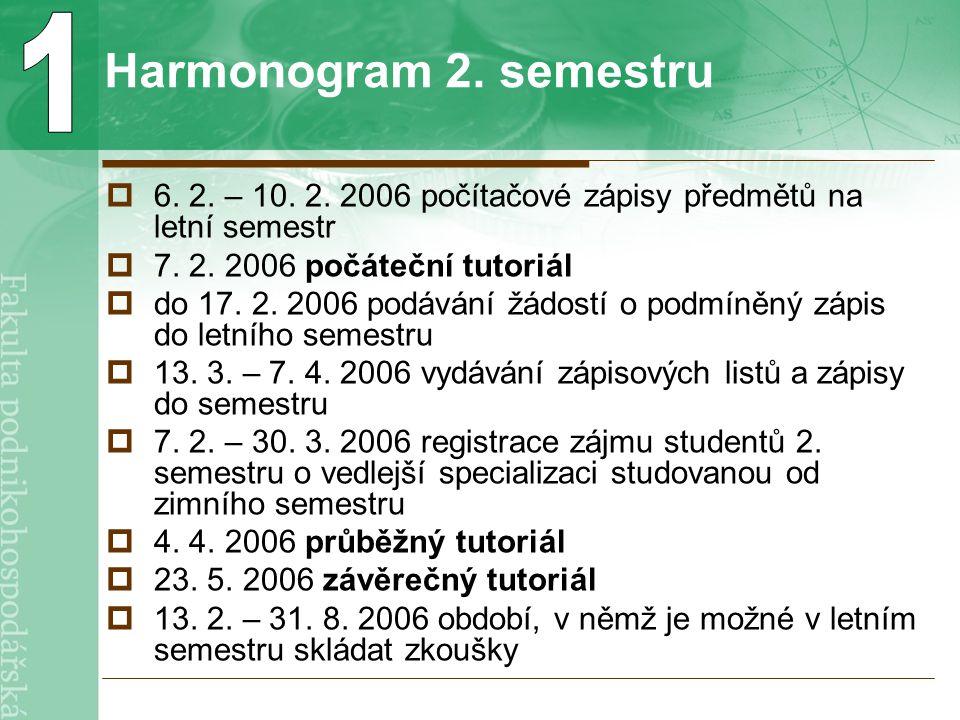 Harmonogram 2. semestru  6. 2. – 10. 2. 2006 počítačové zápisy předmětů na letní semestr  7. 2. 2006 počáteční tutoriál  do 17. 2. 2006 podávání žá