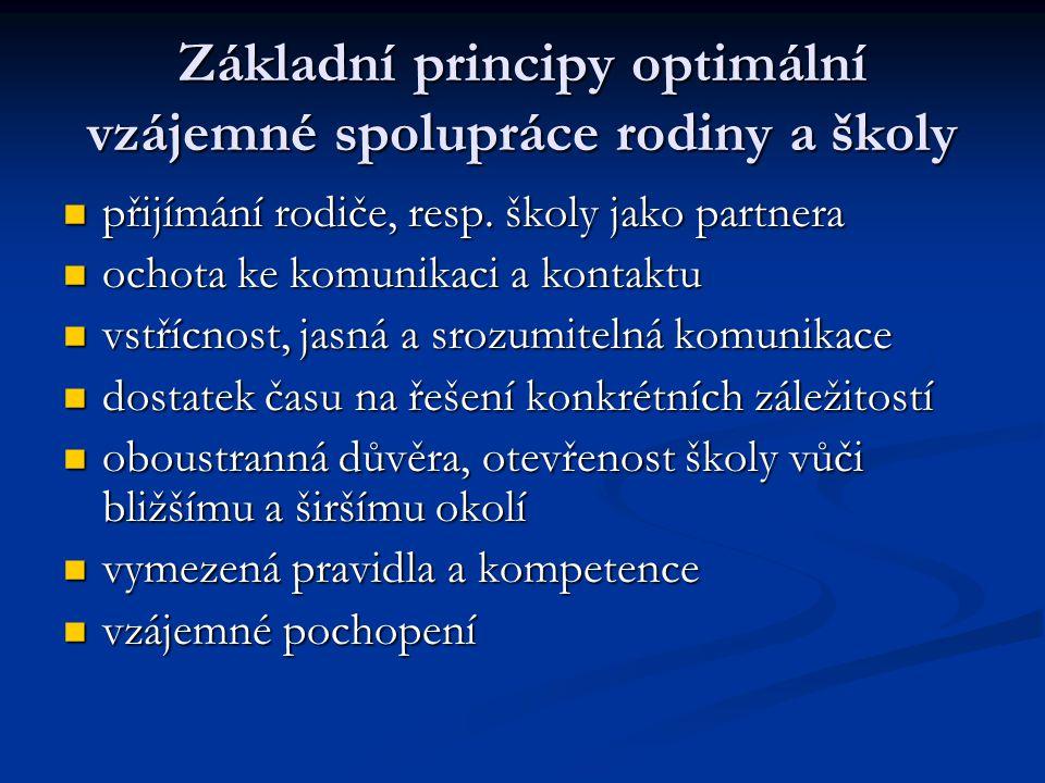 Zdroj: Zdroj: Pedagogická orientace 2005, č. 1, s. 27-36, ISSN 1211-4669
