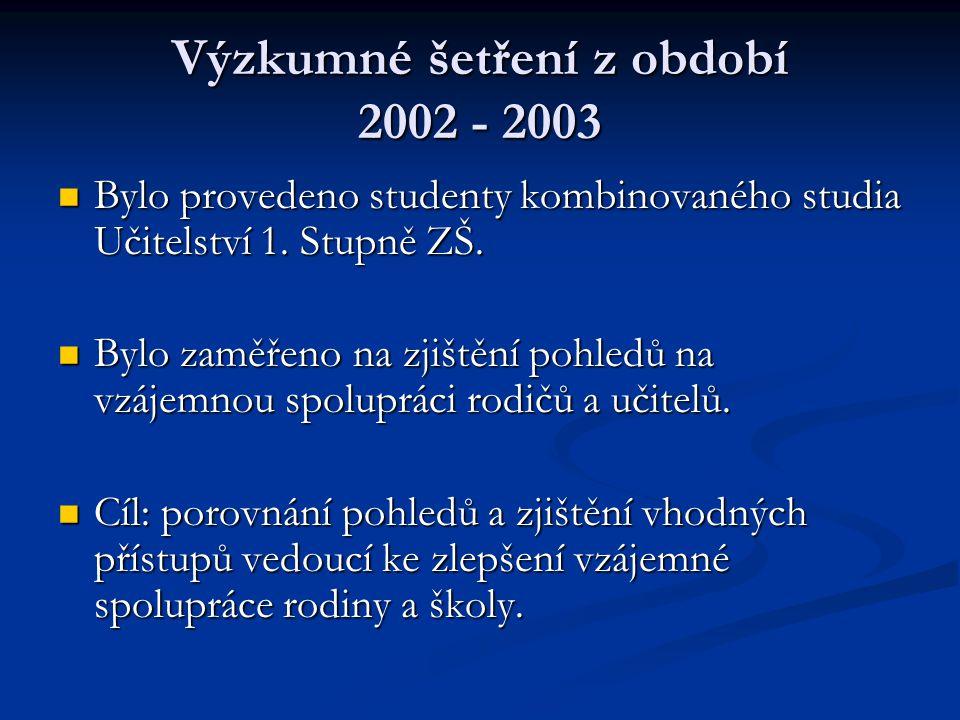 Výzkumné šetření z období 2002 - 2003 Bylo provedeno studenty kombinovaného studia Učitelství 1. Stupně ZŠ. Bylo provedeno studenty kombinovaného stud