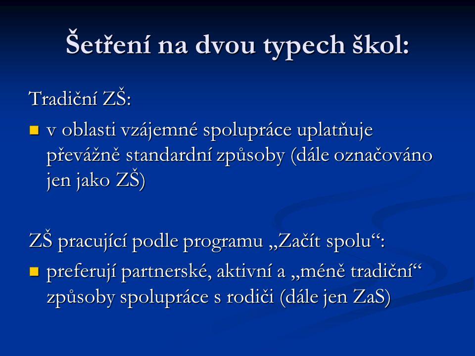 Šetření na dvou typech škol: Tradiční ZŠ: v oblasti vzájemné spolupráce uplatňuje převážně standardní způsoby (dále označováno jen jako ZŠ) v oblasti