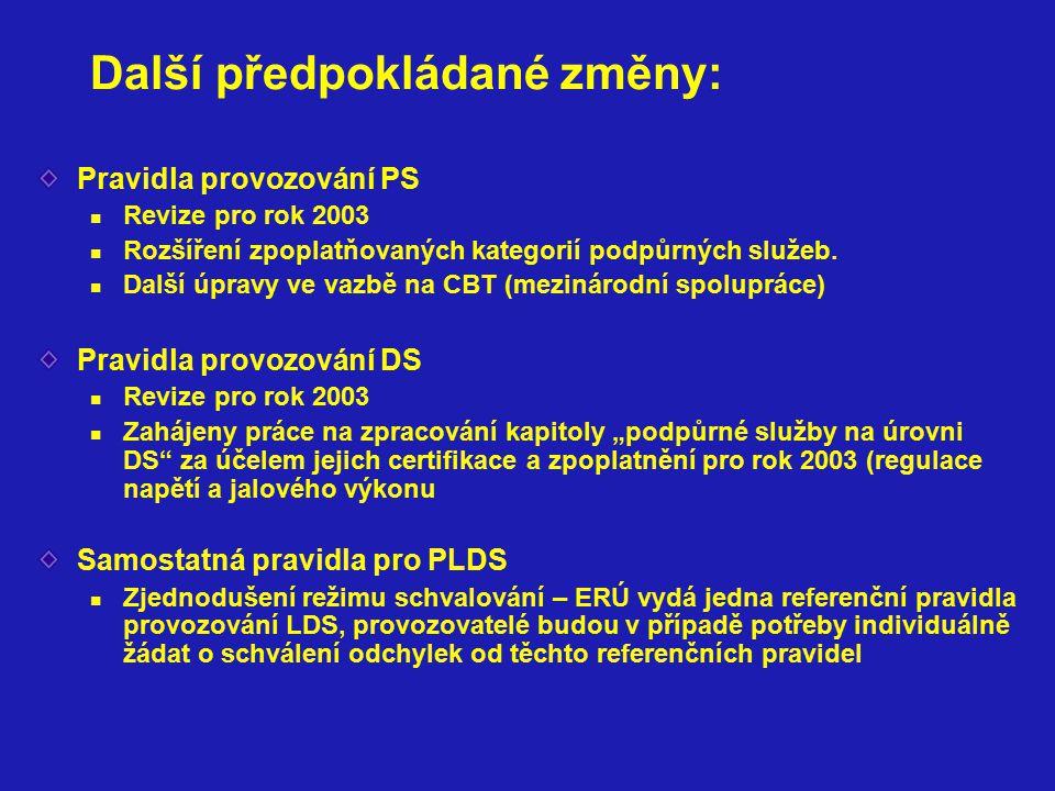 Další předpokládané změny: Pravidla provozování PS Revize pro rok 2003 Rozšíření zpoplatňovaných kategorií podpůrných služeb.