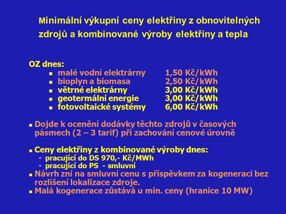 M inimální výkupní ceny elektřiny z obnovitelných zdrojů a kombinované výroby elektřiny a tepla OZ dnes: malé vodní elektrárny 1,50 Kč/kWh bioplyn a biomasa 2,50 Kč/kWh větrné elektrárny 3,00 Kč/kWh geotermální energie3,00 Kč/kWh fotovoltaické systémy6,00 Kč/kWh Dojde k ocenění dodávky těchto zdrojů v časových pásmech (2 – 3 tarif) při zachování cenové úrovně Ceny elektřiny z kombinované výroby dnes:  pracující do DS 970,- Kč/MWh  pracující do PS - smluvní Návrh zní na smluvní cenu s příspěvkem za kogeneraci bez rozlišení lokalizace zdroje.