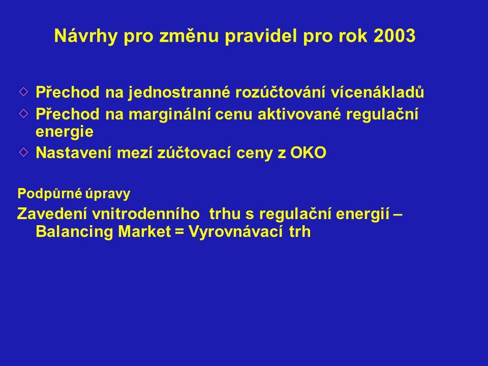 Návrhy pro změnu pravidel pro rok 2003 Přechod na jednostranné rozúčtování vícenákladů Přechod na marginální cenu aktivované regulační energie Nastavení mezí zúčtovací ceny z OKO Podpůrné úpravy Zavedení vnitrodenního trhu s regulační energií – Balancing Market = Vyrovnávací trh