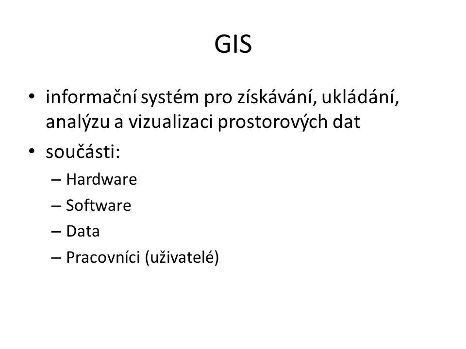 GIS informační systém pro získávání, ukládání, analýzu a vizualizaci prostorových dat součásti: – Hardware – Software – Data – Pracovníci (uživatelé)