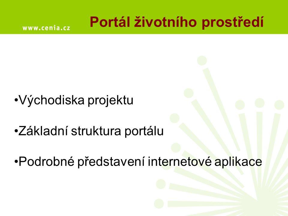 Portál životního prostředí Východiska projektu Základní struktura portálu Podrobné představení internetové aplikace