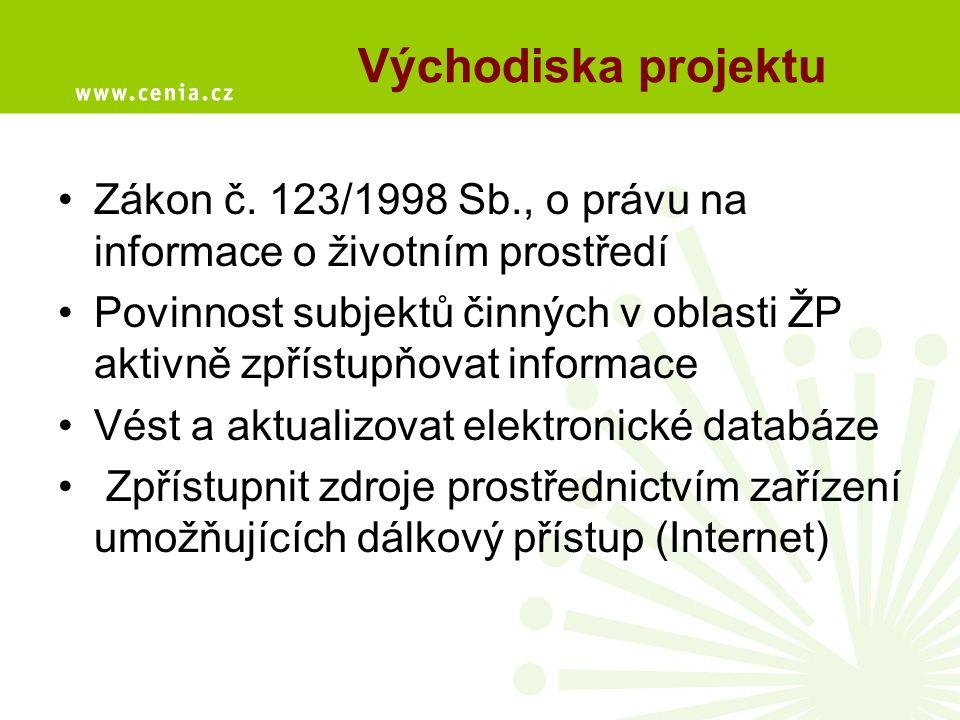 Východiska projektu Zákon č. 123/1998 Sb., o právu na informace o životním prostředí Povinnost subjektů činných v oblasti ŽP aktivně zpřístupňovat inf
