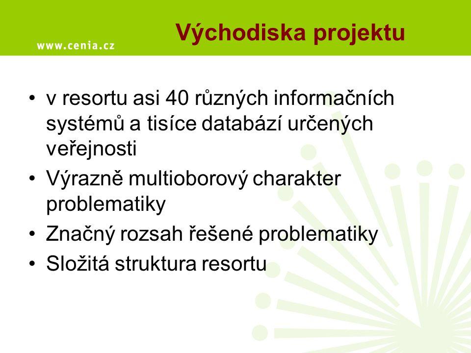 Východiska projektu v resortu asi 40 různých informačních systémů a tisíce databází určených veřejnosti Výrazně multioborový charakter problematiky Značný rozsah řešené problematiky Složitá struktura resortu