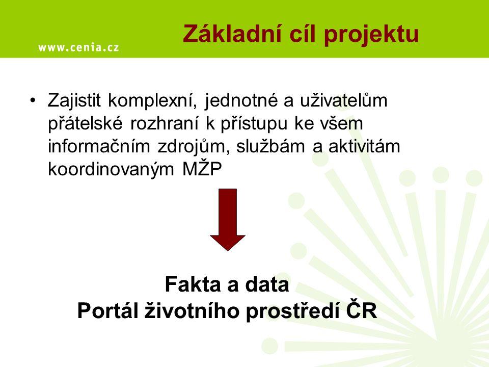 Zajistit komplexní, jednotné a uživatelům přátelské rozhraní k přístupu ke všem informačním zdrojům, službám a aktivitám koordinovaným MŽP Základní cíl projektu Fakta a data Portál životního prostředí ČR