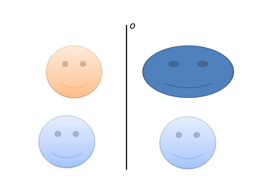 Osová souměrnost Útvary, které se po přehnutí papíru kryjí – jsou shodné – jsou osově souměrné.