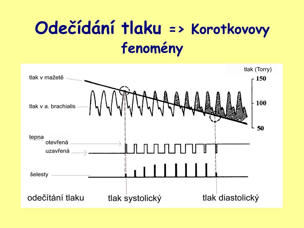Fyziologické faktory ovlivňující tlak od srdce k periferii ➢ Činnost srdce (tepový objem, minutový výdej) ➢ Periferní odpor ➢ Pružnost tepny ➢ Přeměna energie v pohyb krve ➢ Gravitace (součin hustoty krve a gravitačního zrychlení) 0,77torr/cm * vzdálenost od srdce ➢ Patologické např.