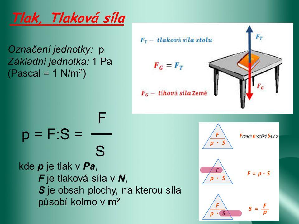 Tlak, Tlaková síla kde p je tlak v Pa, F je tlaková síla v N, S je obsah plochy, na kterou síla působí kolmo v m 2 p = F:S = F S Označení jednotky: p
