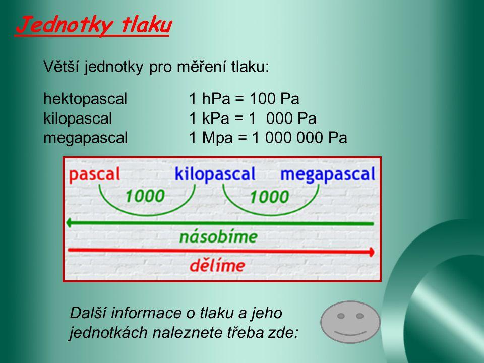 Jednotky tlaku Větší jednotky pro měření tlaku: hektopascal1 hPa = 100 Pa kilopascal1 kPa = 1 000 Pa megapascal1 Mpa = 1 000 000 Pa Další informace o