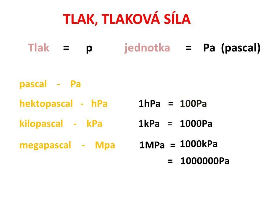 Tlak= pjednotka= Pa (pascal) pascal - Pa kilopascal - kPa megapascal - Mpa hektopascal - hPa1hPa = 1kPa = 1MPa = 100Pa 1000Pa 1000kPa = 1000000Pa