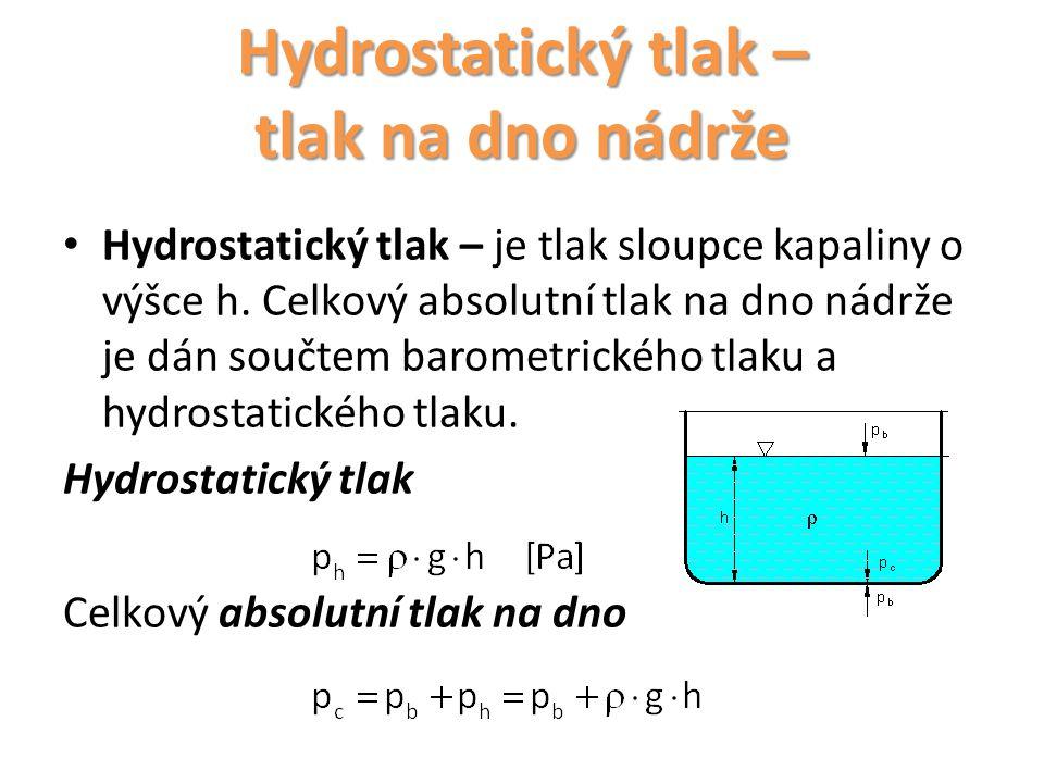 Hydrostatický tlak – tlak na dno nádrže Hydrostatický tlak – je tlak sloupce kapaliny o výšce h. Celkový absolutní tlak na dno nádrže je dán součtem b