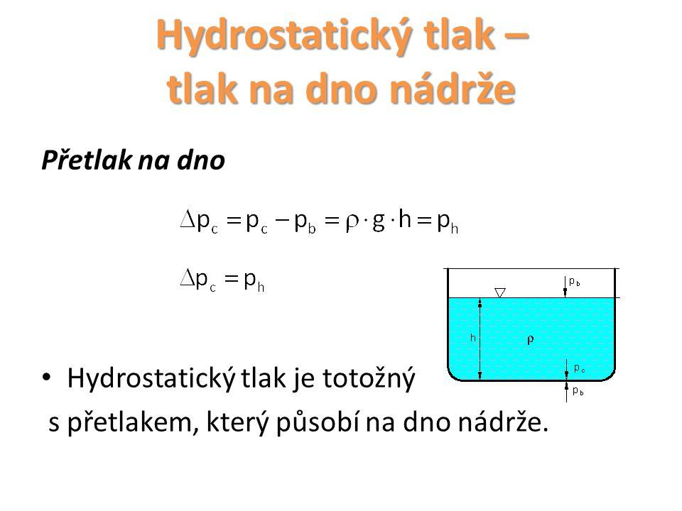 Hydrostatický tlak – tlak na dno nádrže Přetlak na dno Hydrostatický tlak je totožný s přetlakem, který působí na dno nádrže.