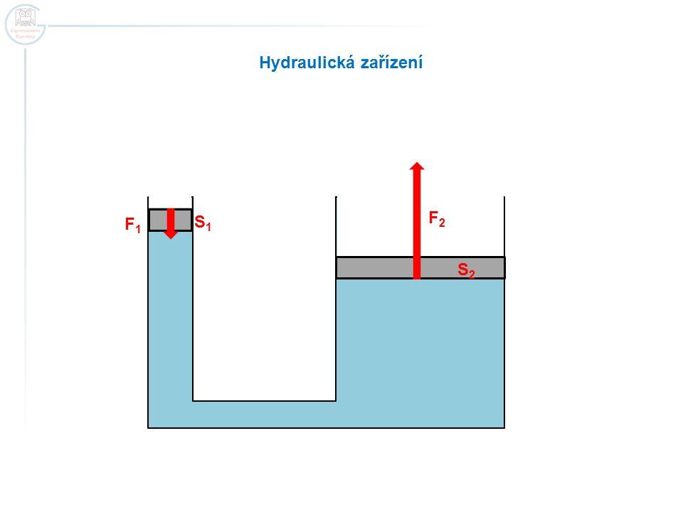 Hydraulická zařízení F1F1 F2F2 S2S2 S1S1