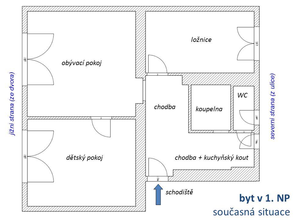 byt v 1. NP současná situace schodiště dětský pokoj obývací pokoj ložnice chodba chodba + kuchyňský kout koupelna WC jižní strana (ze dvora) severní s