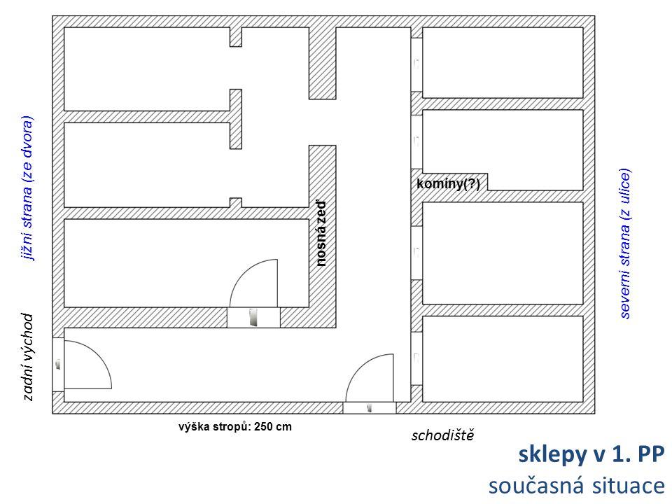 sklepy v 1. PP současná situace schodiště průchozí chodba zadní východ výška stropů: 250 cm nosná zeď komíny(?) jižní strana (ze dvora) severní strana