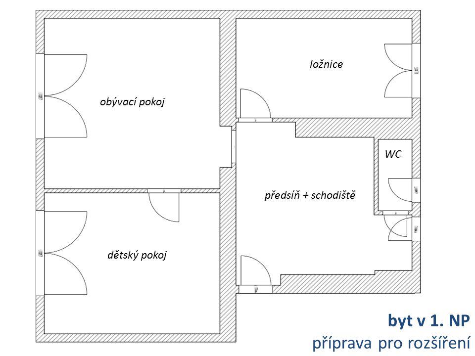 dětský pokoj obývací pokoj ložnice předsíň + schodiště WC byt v 1. NP příprava pro rozšíření