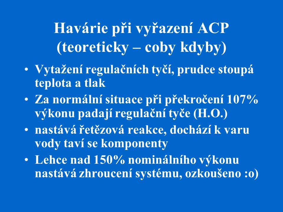 Havárie při vyřazení ACP (teoreticky – coby kdyby) Vytažení regulačních tyčí, prudce stoupá teplota a tlak Za normální situace při překročení 107% výk
