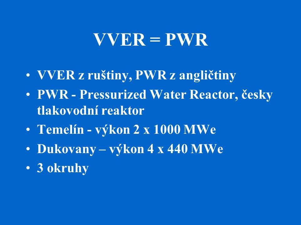 Vlastní reaktor a primární okruh Uložen v betonovém kontejnmentu Uvnitř: voda + palivo, absorbátory, konstrukční materiály Vlastní štěpení, vývin tepelné energie Palivo: 2 až 4% Uranu 235, zbytek 238 Voda (H 2 O) je moderátorem i chladivem