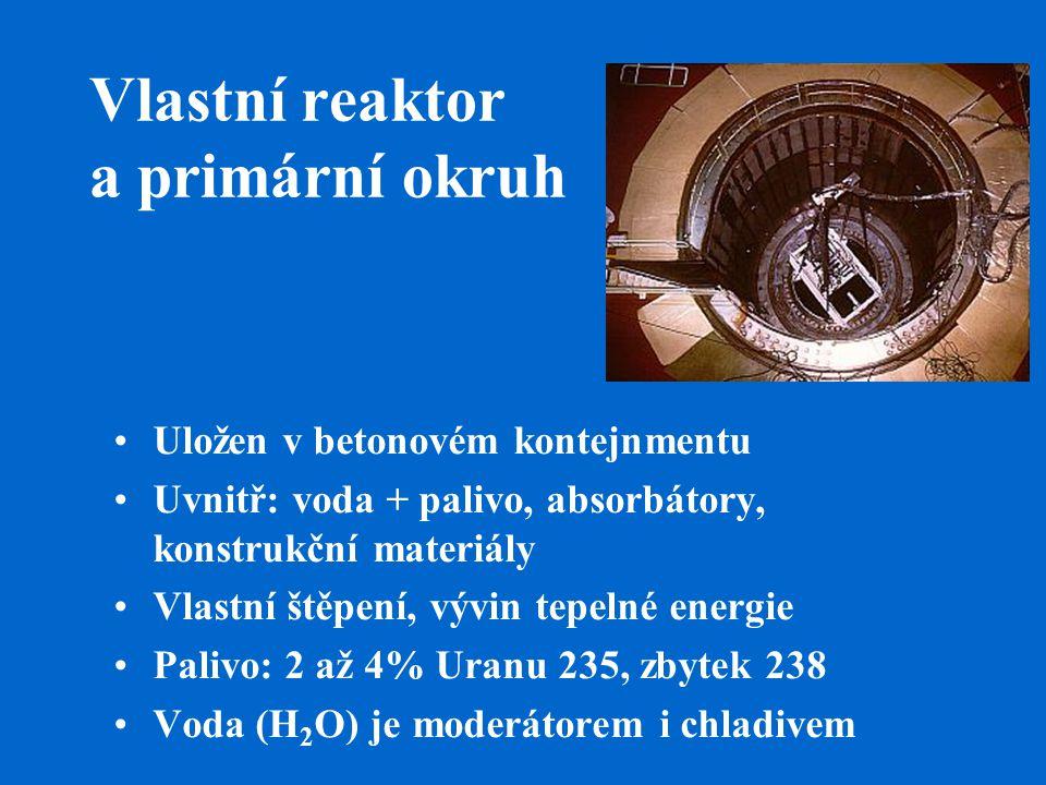 Vlastní reaktor a primární okruh Uložen v betonovém kontejnmentu Uvnitř: voda + palivo, absorbátory, konstrukční materiály Vlastní štěpení, vývin tepe