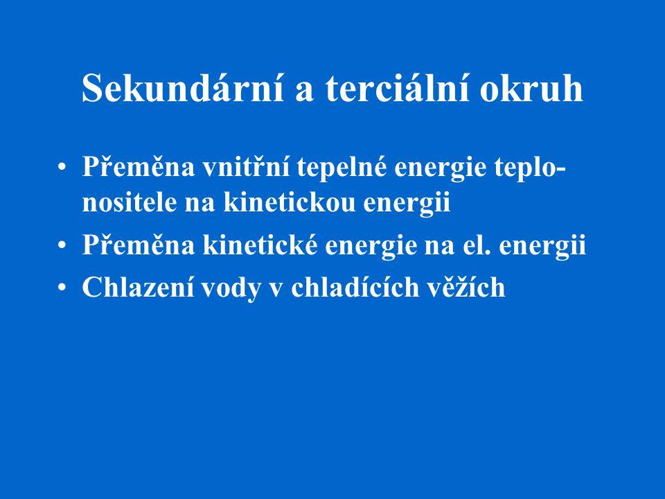 Sekundární a terciální okruh Přeměna vnitřní tepelné energie teplo- nositele na kinetickou energii Přeměna kinetické energie na el. energii Chlazení v