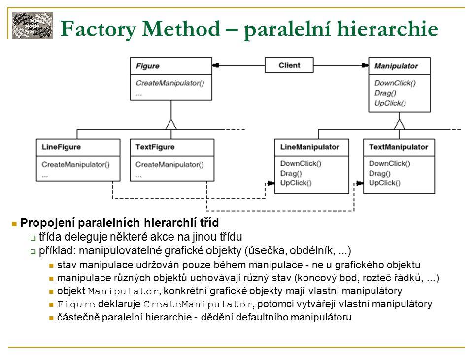 Propojení paralelních hierarchií tříd  třída deleguje některé akce na jinou třídu  příklad: manipulovatelné grafické objekty (úsečka, obdélník,...) stav manipulace udržován pouze během manipulace - ne u grafického objektu manipulace různých objektů uchovávají různý stav (koncový bod, rozteč řádků,...) objekt Manipulator, konkrétní grafické objekty mají vlastní manipulátory Figure deklaruje CreateManipulator, potomci vytvářejí vlastní manipulátory částečně paralelní hierarchie - dědění defaultního manipulátoru Factory Method – paralelní hierarchie