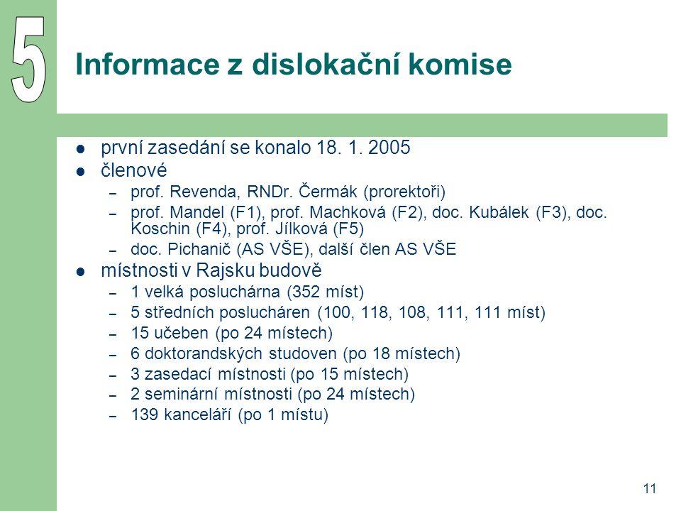 11 Informace z dislokační komise první zasedání se konalo 18. 1. 2005 členové – prof. Revenda, RNDr. Čermák (prorektoři) – prof. Mandel (F1), prof. Ma
