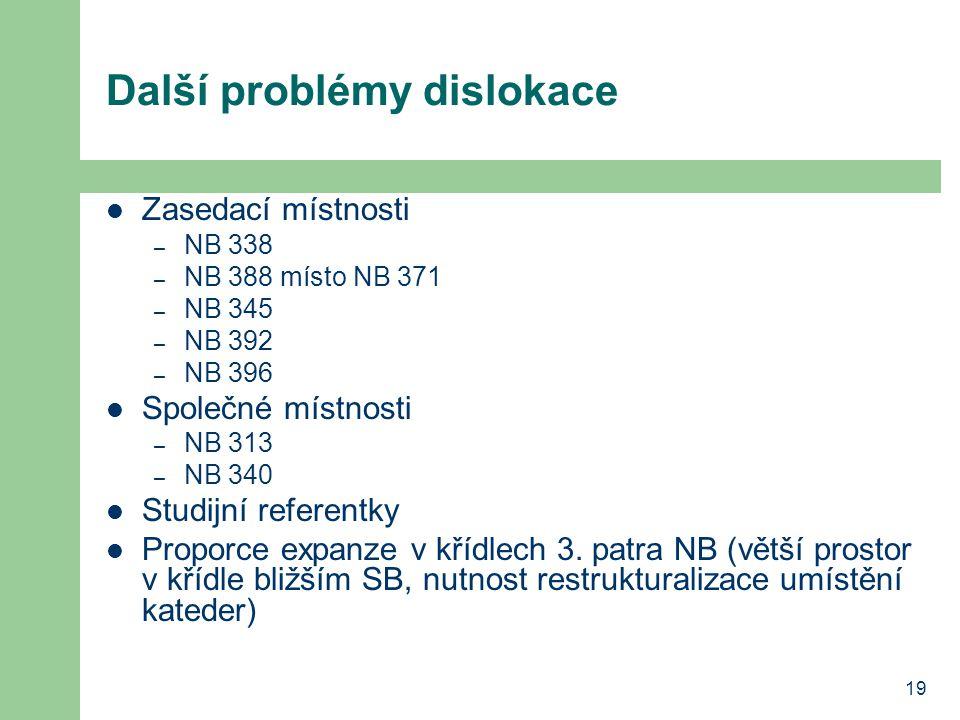 19 Další problémy dislokace Zasedací místnosti – NB 338 – NB 388 místo NB 371 – NB 345 – NB 392 – NB 396 Společné místnosti – NB 313 – NB 340 Studijní referentky Proporce expanze v křídlech 3.