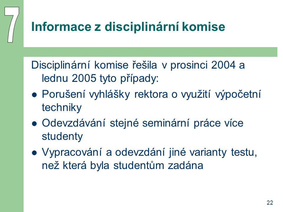 22 Informace z disciplinární komise Disciplinární komise řešila v prosinci 2004 a lednu 2005 tyto případy: Porušení vyhlášky rektora o využití výpočet