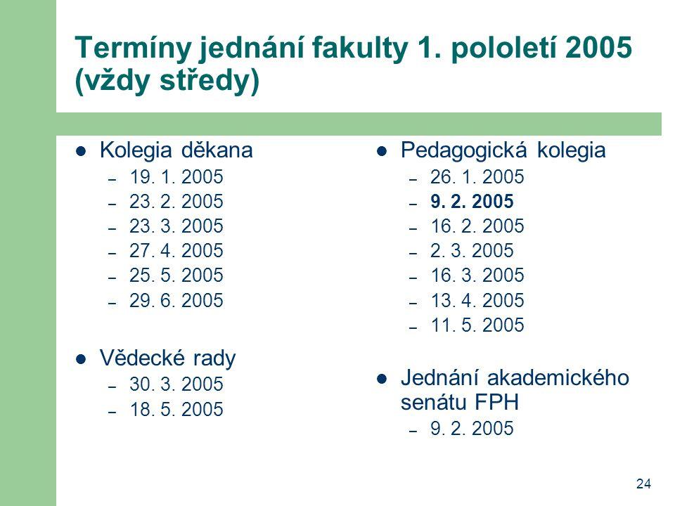 24 Termíny jednání fakulty 1. pololetí 2005 (vždy středy) Kolegia děkana – 19. 1. 2005 – 23. 2. 2005 – 23. 3. 2005 – 27. 4. 2005 – 25. 5. 2005 – 29. 6