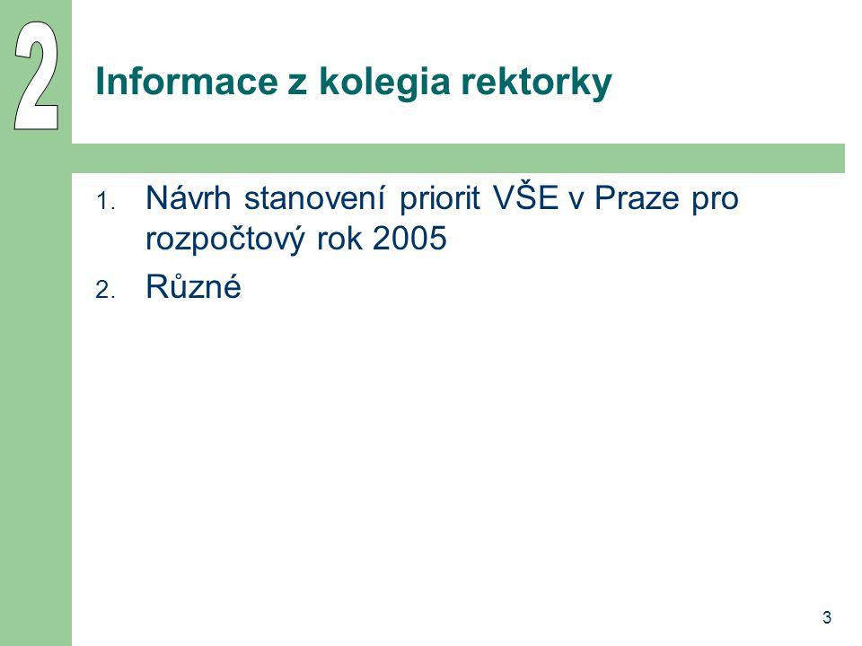 3 Informace z kolegia rektorky 1. Návrh stanovení priorit VŠE v Praze pro rozpočtový rok 2005 2.